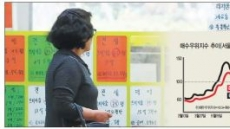 서울 늘어난 급매물…'팔자'가 '사자'보다 많아졌다