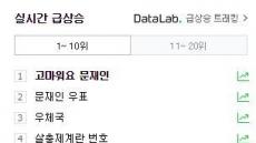 '고마워요 문재인' 실시간 검색어…팬들이 어뷰징