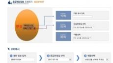 살충제계란 번호, '축산물품질평가원'에서 확인