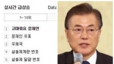 """자유한국당 """"'고마워요 문재인' 놀이 실체는 여론조작"""""""