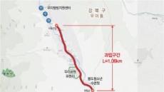 강북구, 우이동 먹거리마을 도로 확장한다