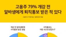 """알바 고용주 79% """"개강 전 급작스런 사직통보"""" 속앓이"""