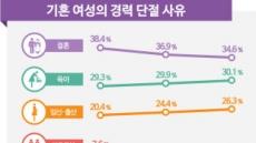 [기념일과 통계] 82년생 김지영과 양성평등