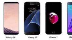 모비톡, '갤럭시S8', 'S7', '아이폰7' 구매 시 PS4 증정, '갤럭시노트5'는 공짜