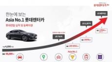 롯데렌터카 업계 최초 등록차량 17만대 돌파