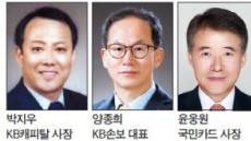 KB금융, 회장·은행장 분리 가능성…차기 국민은행장은 누구?