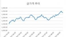 불안한 시장에 주목받는 금투자…이달이 변곡점