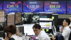 코스피 2400선 재입성, 9월 美 FOMC에 주목하는 증시