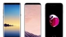 갤럭시노트8, 갤럭시S8, 아이폰7 구매자에게 스마트워치 및 태블릿PC 지급