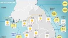 [날씨&라이프]미세먼지 하루 만에 '보통' 회복…제주는 오후 비