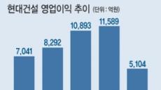 [현대건설, 반포주공 재건축 출사표] 국내 최강의 재무구조 바탕가구당 이사비 7000만원 지원