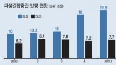 재테크 지존 ELS 인기 주춤…2분기 발행액 21%'뚝'