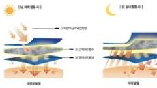 [신제품·신기술] 태평양물산, 태양광·체온 발열 '히트업 코팅다운' 개발