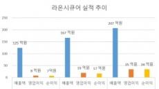 [점프업 강소기업 21]애널리스트가 본 라온시큐어…바이오인증 수요 확대로 지속 성장 가능