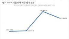 다가오는 어닝시즌, 분기 연속 이익 증가 30곳 '주목'