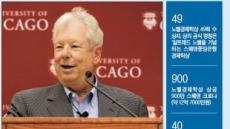 [피플&데이터] '때론 비합리적' 인간의 심리로 경제현상 설명…노벨경제학상 수상…행동경제학 大家 세일러