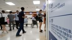 [복지부 국정감사] '원정진료' 지난해 320만명…수도권 병원 쏠림 심화
