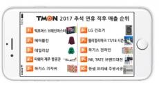 티몬, 추석 연휴 직후 '힐링쇼핑' 대신 '생필품 트렌드'