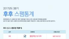 """불법게임ㆍ도박, 3분기 스팸신고 최다…""""추석 대목 맞아 급증"""""""