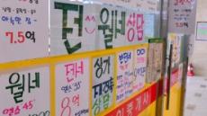"""최경환 """"HUG 저소득층 금융지원 고작 1%"""""""