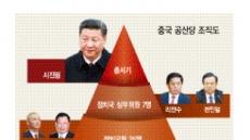 시진핑 집권2기 권력지도 청사진…현대판'시황제'성큼