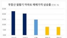 '집값 꼴찌' 중랑의 변신…재개발 활기