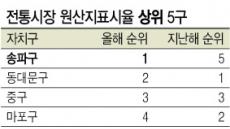 서울 전통시장 원산지표시율 1위는 송파구…서대문구 꼴찌