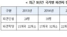 """[2017 국감]한선교 """"한국어교원 해외 파견자 관리 허술"""""""