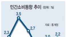 """김동연 """"소득주도·혁신 양대축…성장불씨 키우겠다"""""""