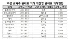 '공매도 규제 강화'…끊이지 않는 잡음!