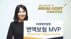 미래에셋생명, 변액보험 'MVP' 순자산 7000억 돌파