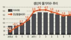 물가 끌어올린 국제유가 상승…다음달 기준금리 인상 부채질