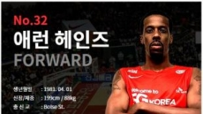 SK, 인삼공사 꺾고 파죽의 5연승…프로농구 선두 도약