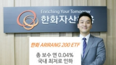 '한화 ARIRANG 200 ETF' 총보수 국내 최저 0.04%로 인하