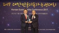 삼성화재, 표준협회 지속가능성 평가 손해보험 1위