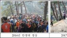 설악산 만경대 탐방예약제 큰 호응…탐방객 82%가 '만족'