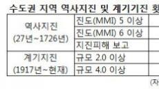 서울ㆍ수도권, 강진 오면  '무방비 도시'