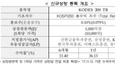 삼성운용, 두번째 TR ETF 21일 상장
