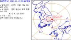 """포항서 20일 자정무렵 또 여진 """"규모 3.5…자다가 깰 정도"""""""