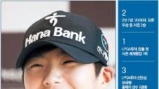 [피플&데이터] LPGA 투어 첫 해 '세계무대' 평정…수퍼루키에서 '골프여제' 된 박성현