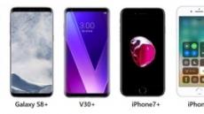 '갤럭시S8+,아이폰7·8+ 구매 시, PS4·아이패드 증정' 이벤트 연장