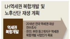 LH, 낙후역세권 '천안·부천' 복합개발