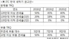 '최악은 면했지만'…삼성·LG, 트럼프 결단에 기대