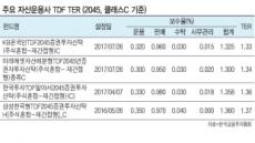 [2017 헤럴드 펀드대상 최우수 연금펀드 - KB자산운용]업계 최저수준 보수·TDF 1위 뱅가드와 제휴 강점