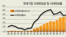 [외환위기 20년 ②독이 된 2008년 금융위기…망각한 교훈] 안정지상주의가 삼킨 한국경제…혁신·모험을 잃어버렸다