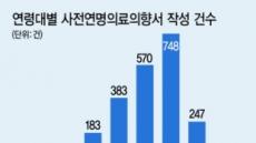 '일 빙'→'웰 다잉'…의미없는 연명보단 '존엄한 죽음' 택하다