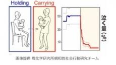 서 있으면 '얌전' 앉으면 '칭얼'…두얼굴 아기 왜?