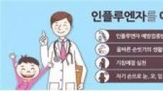 """인플루엔자 유행주의보 발령…""""기침예절 지켜주세요"""""""
