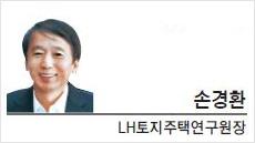 [헤럴드포럼-손경환 LH토지주택연구원장]스마트도시와 적정기술