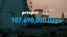 [Index]107,690,000